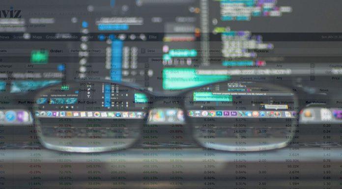 Finding great momentum stock setups with Finviz