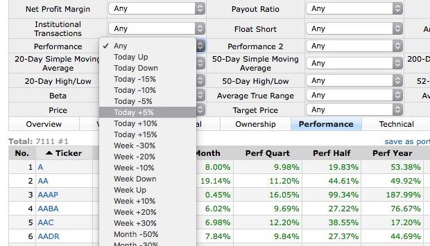 Finding good momentum stocks with the performance filter.