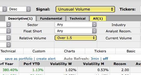 Filter options for volume in Finviz