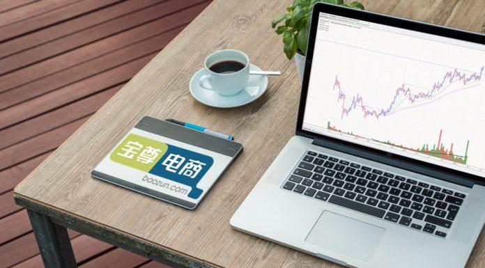 Baozun $BZUN chart analysis - technical analysis